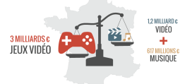 infographie_jeux_mobile
